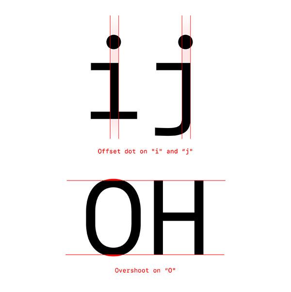 Смещение элементов шрифта