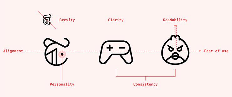 Дизайн иконок